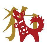 new year zodiac 1994 horoscope find your 2016 zodiac philip yuen