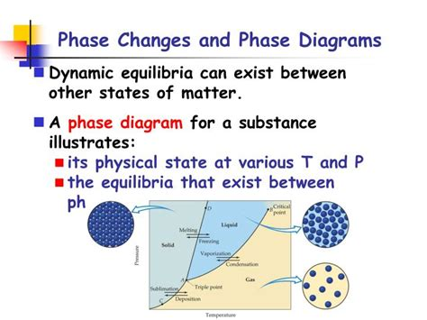 states of matter phase diagram ppt phase changes phase diagrams powerpoint