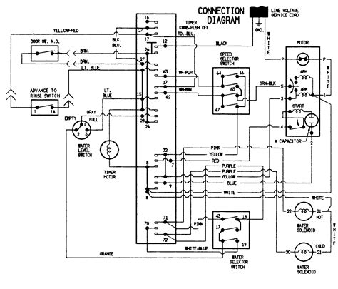kenmore dryer power cord connection diagram wiring