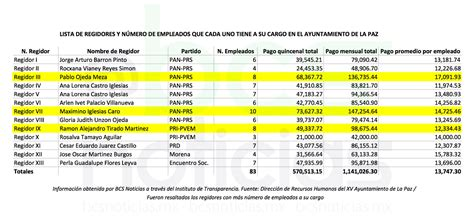ignacio online empleados de comercio liquidaci 243 n sueldo sueldos empleados de comercio mayo 2016 para upcoming