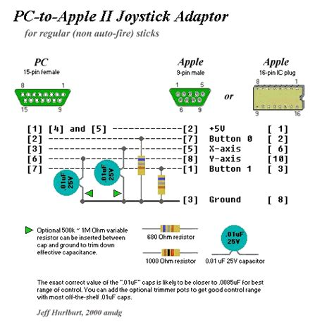 Stick Ps2 Cabel Standar Mumer 蘋果週邊綜合 apple ii joystick 轉接頭製作方法 蘋果討論區 mobile01