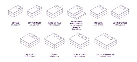 dimensions of bed sizes sleepyhead beds bedding view our bed range online