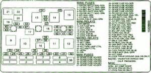 2000 jeep grand cherokee blower motor wiring diagram 2000