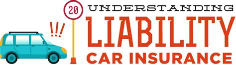 Liability Car Insurance by Liability Car Insurance What Does It Cover