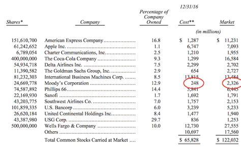 warren buffett stocks  focus moodys  dividend