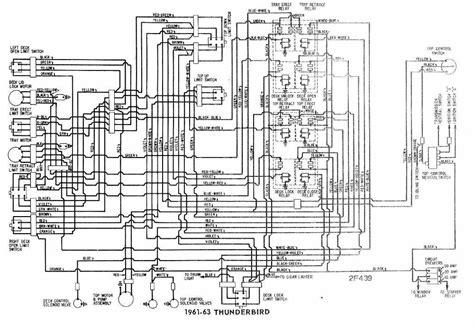 1956 ford thunderbird wiring diagram 36 wiring diagram