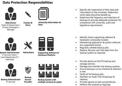 Service Desk Responsibilities by It Service Desk Roles And Responsibilities Whitevan