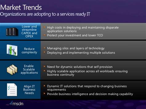 Hp Microsoft hp microsoft sql server data management solutions