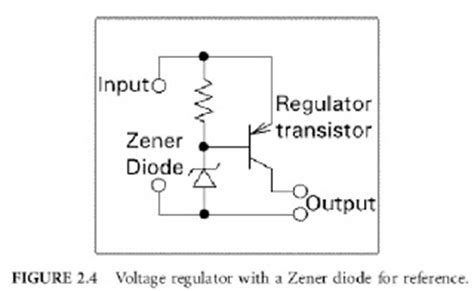 zener diode drop voltage common diode types basics and tutorials basic electronics projects and tutorials