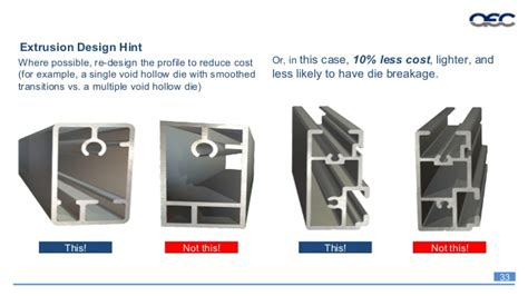 design guidelines for extruded sections beyond basics designing aluminum extrusion to meet