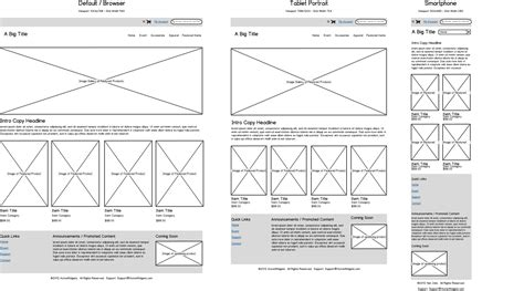 wireframe  mockup  prototype whats  difference