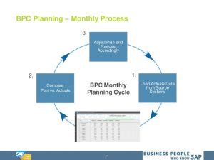 2012 bpc financial template financial statement analysis exle template business