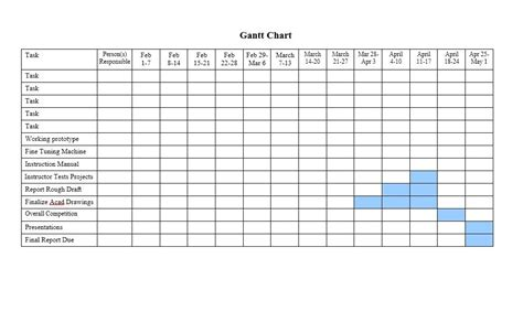 36 Free Gantt Chart Templates Excel Powerpoint Word Template Lab Gantt Report Template