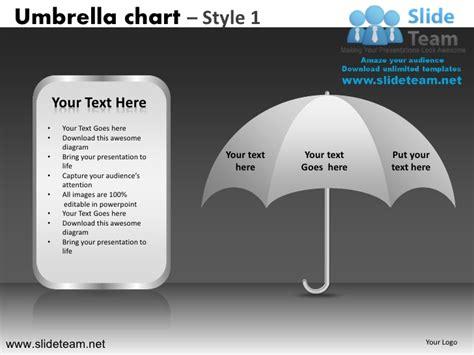 aralin 1 powerpoint presentation umbrella chart design 1 powerpoint ppt slides