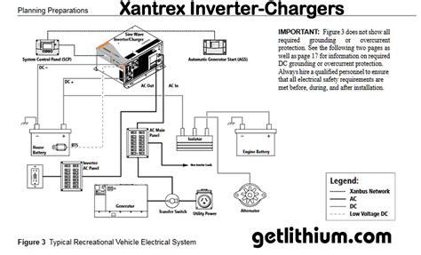 grid energy system solar power inverter converter