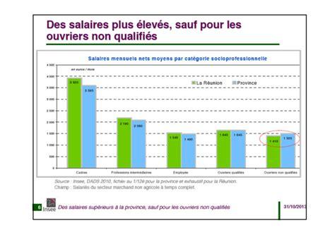 la grille des salaires pour le secteur btp construction le salaire net moyen 224 la r 233 union est de 1 895 euros par