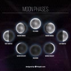 moon phase worksheet phases of the moon calendar template 2016