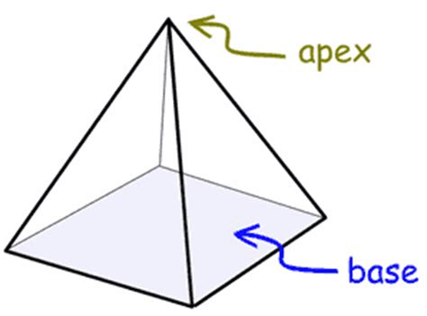 What Is The Definition Of Pedestal Definition Of Base Geometry