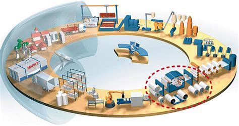 Pulp And Paper Process - abb process solutions for pulp and paper plants