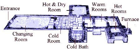 layout of roman bath house roman bath house layout www pixshark com images