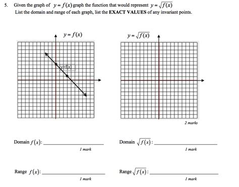 Drawing F X Graph by Given The Graph Of A Function F X Describe Sqrt F X