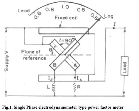 power factor meter wiring diagram how to connect power