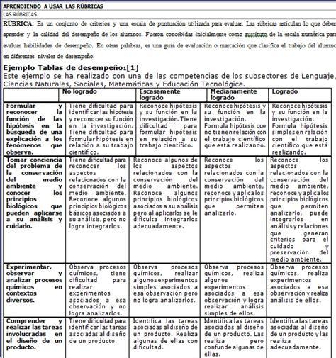preguntas de español examen libro lenguaje oral y escrito descargar gratis pdf