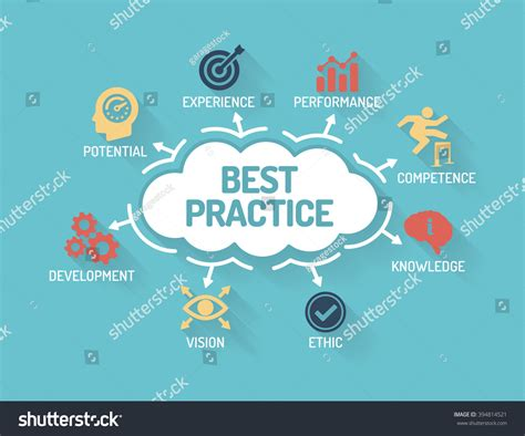 icon design best practices best practice chart keywords icons flat stock vector