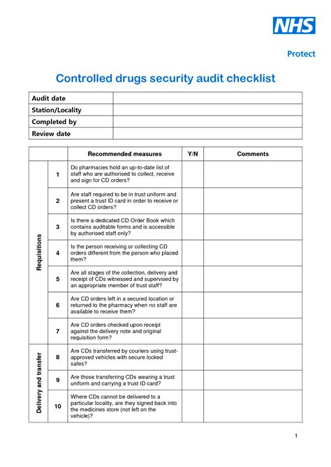 Remarkable Audit Checklist Form Template Of Controlled Drugs Security With 10 Questions On Table Pharmacy Checklist Template