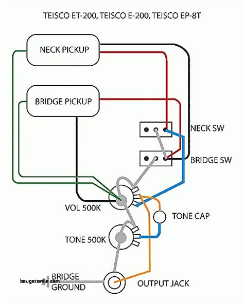 washburn guitar wiring diagrams wiring diagram with