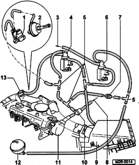 golf tdi vacuum hose diagram random vacuum line disconnected no home for it