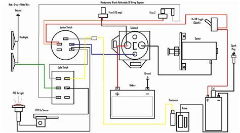 Wiring Diagram Simple The Free Apktodownload Com