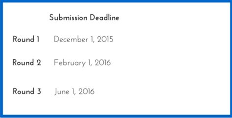 Booth Mba Application Deadline by Chicago Booth 2016 Emba Essay Tips