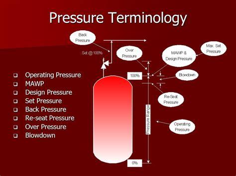 design pressure definition relief valves in parallel ppt download
