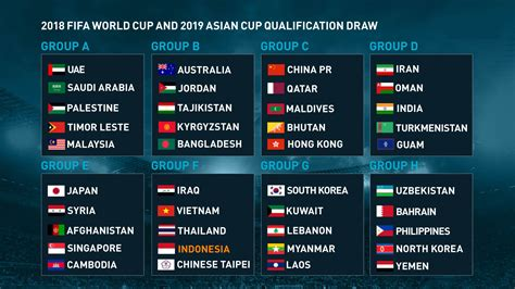 Timor Leste Calendario 2018 Jadwal Dan Grup Kualifikasi Piala Dunia 2018 Zona Asia