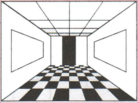tutorial menggambar perspektif 1 titik lenyap pendidikan seni visual asas lukisan