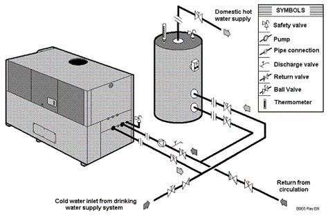 piping diagram water heater storage tank wiring diagram