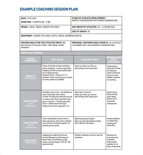 exercise session plan template sle coaching plan template 7 free documents