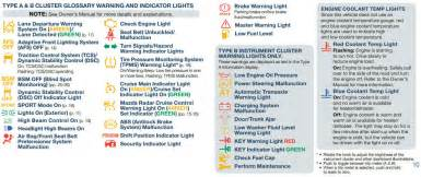 Brake System Warning Light Mazda 3 Why Are My Mazda Warning Lights On Matt Castrucci Mazda