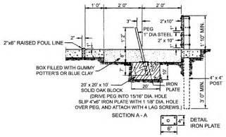 Backyard Horseshoe Pits Horseshoe Court Layout With Details Construction Work