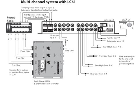 lc6i wiring diagram low output converter wiring diagrams