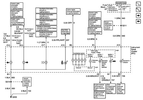 wiring diagram for instrument cluster ls1tech camaro and firebird forum discussion wiring schematic for 2002 cluster ls1tech camaro and firebird forum discussion