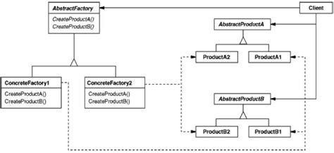 factory pattern net simple exle uso de polimorfismo em java