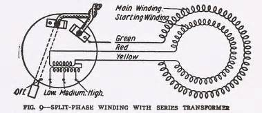 pre 1950 emerson fan wiring diagram pre get free image about wiring diagram