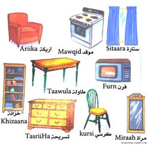 Bedroom Furniture Vocabulary by House Manzil And Furniture Athath Vocabulary In Arabic