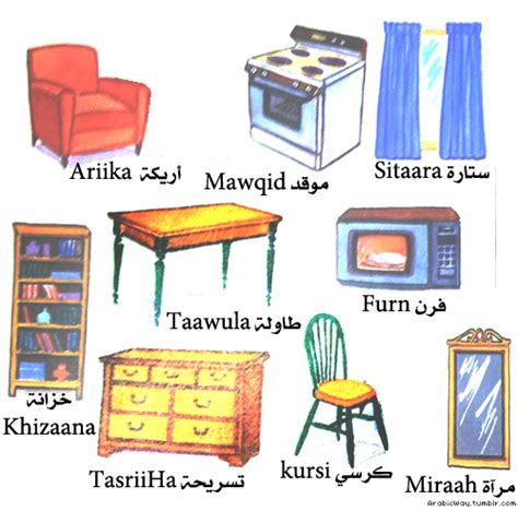 How To Change Things Up In The Bedroom by House Manzil And Furniture Athath Vocabulary In Arabic Language Learning Languages