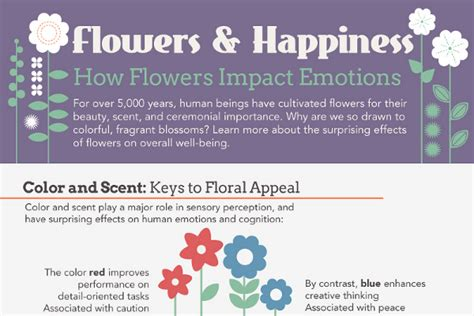 a florist is advertising five types of bouquets 35 catchy flower shops slogans and great taglines