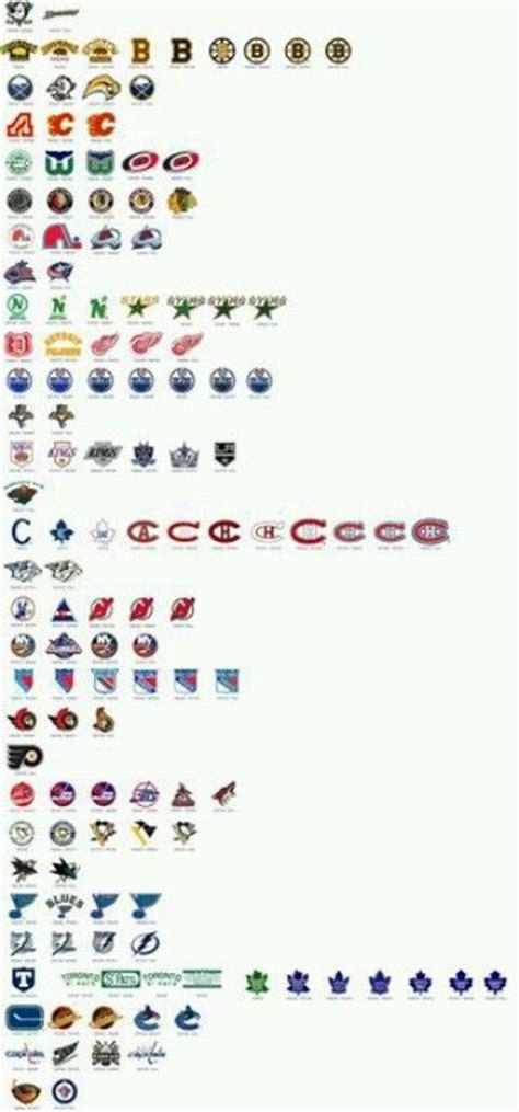 hockey themenzimmer nhl team logos time sports
