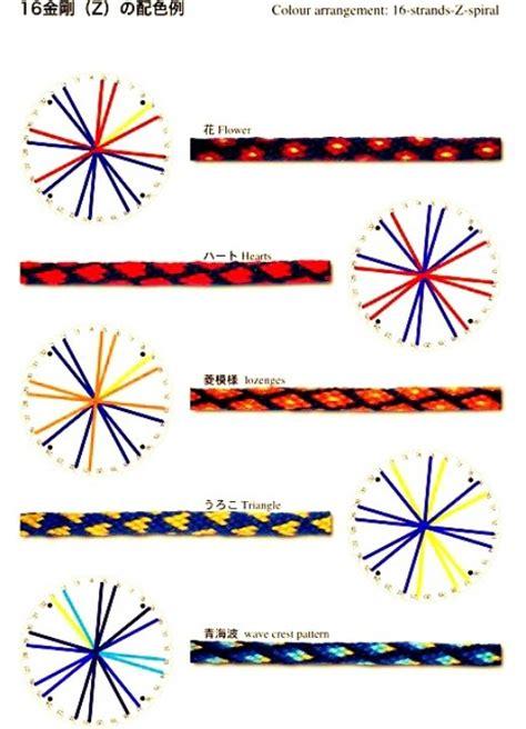 Pattern Kumihimo | kumihimo patterns kumihimo pinterest flats