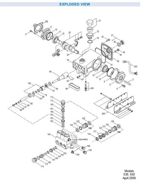 cat pumps parts diagrams 550 plunger from cat pumps ets company pressure